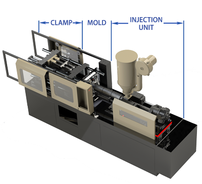 plastic-product-manufacturing Plastic injection molding machine